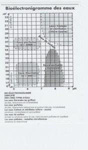 diagramme 003